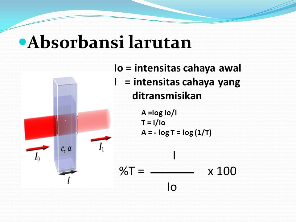 Absorbansi larutan I %T = x 100 Io Io = intensitas cahaya awal