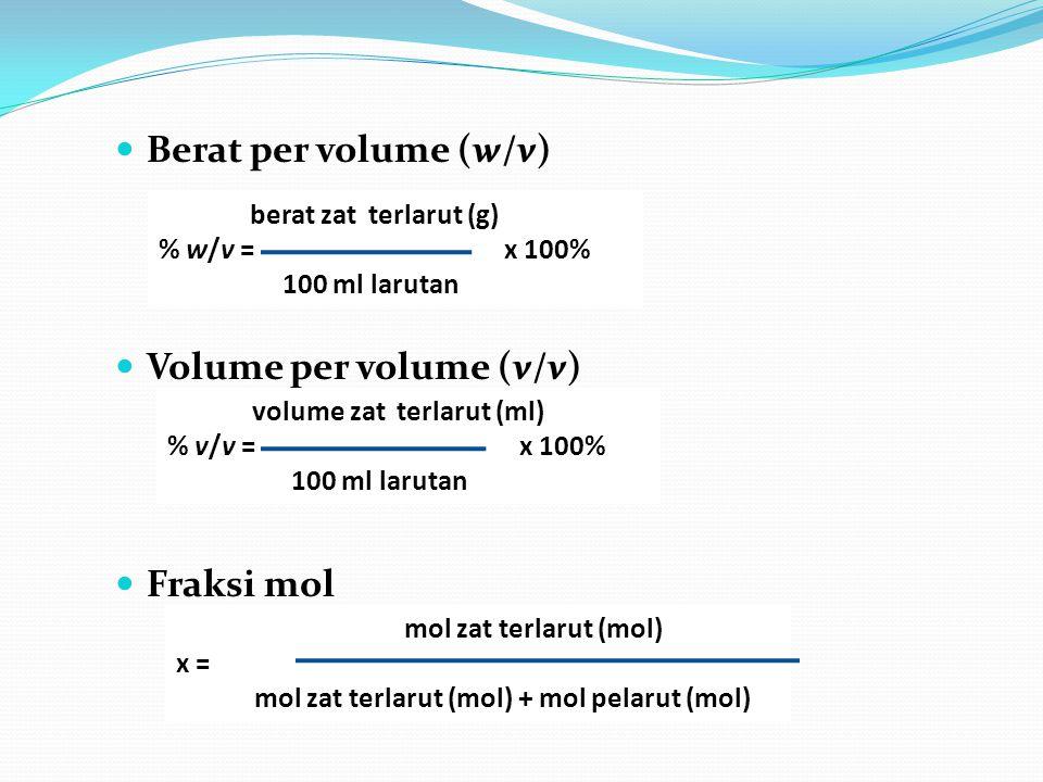 Volume per volume (v/v)
