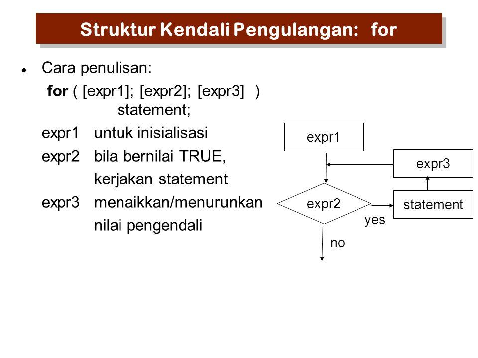 Struktur Kendali Pengulangan: for