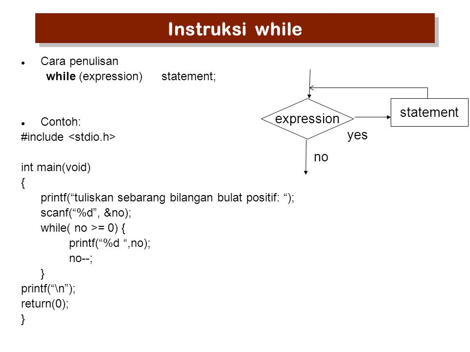 Instruksi while statement expression yes no Cara penulisan