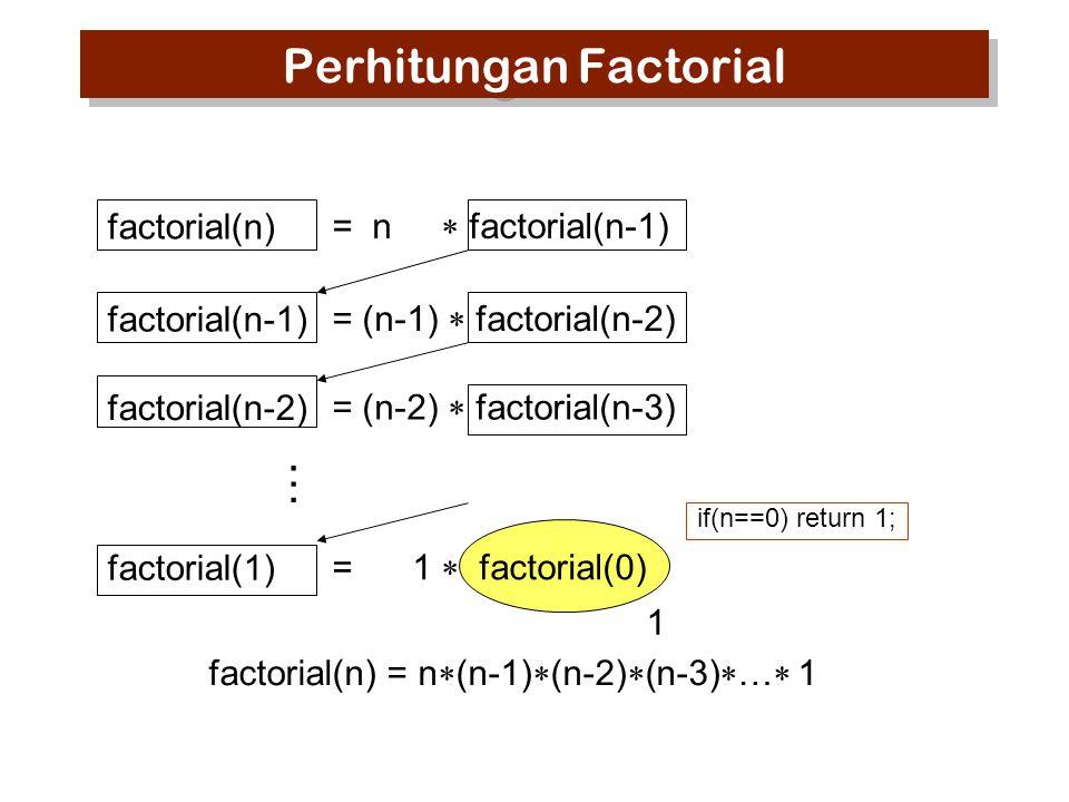 Perhitungan Factorial