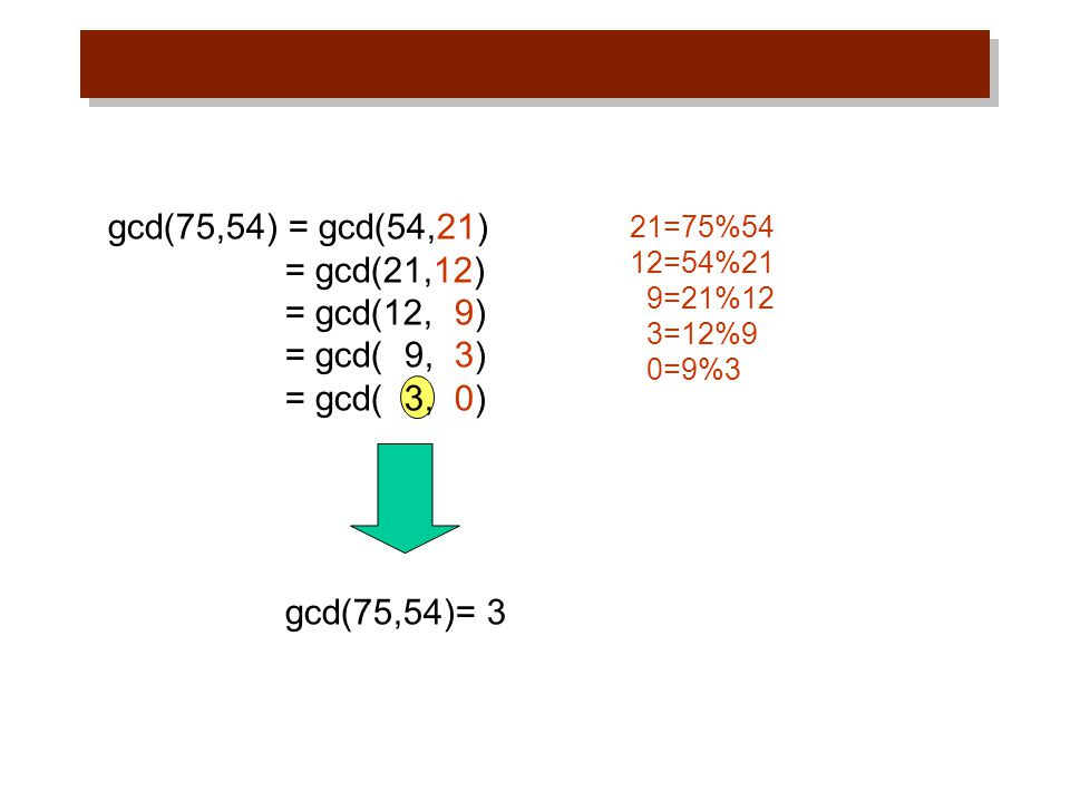 gcd(75,54) = gcd(54,21) = gcd(21,12) = gcd(12, 9) = gcd( 9, 3)