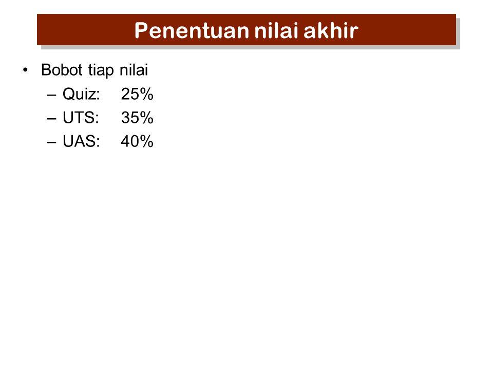 Penentuan nilai akhir Bobot tiap nilai Quiz: 25% UTS: 35% UAS: 40%