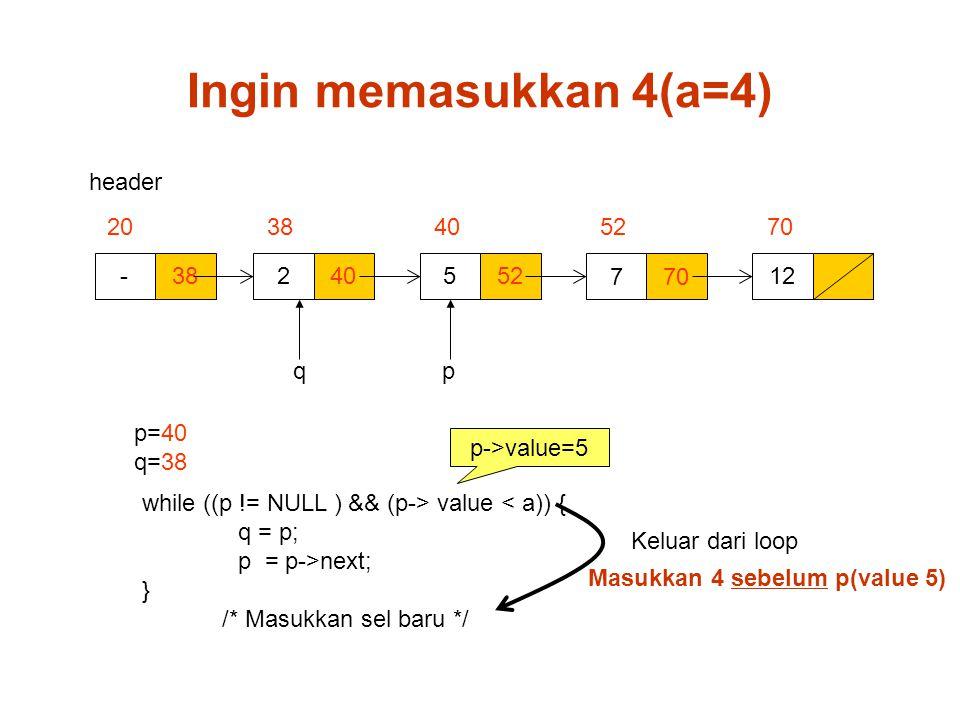 Ingin memasukkan 4(a=4) header 20 38 40 52 70 - 38 2 40 5 52 7 70 12 q