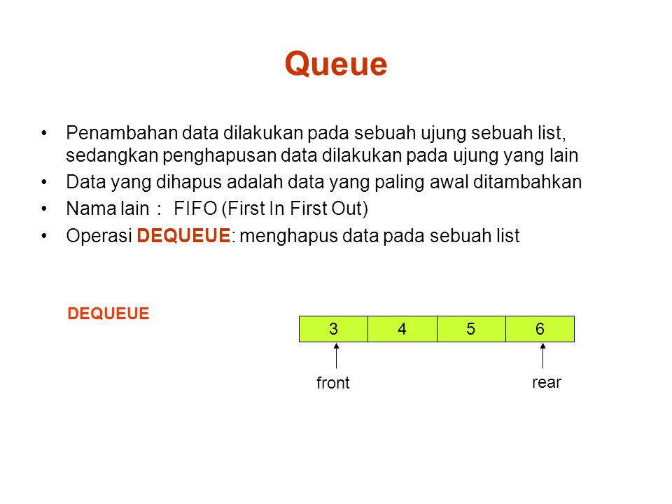 Queue Penambahan data dilakukan pada sebuah ujung sebuah list, sedangkan penghapusan data dilakukan pada ujung yang lain.