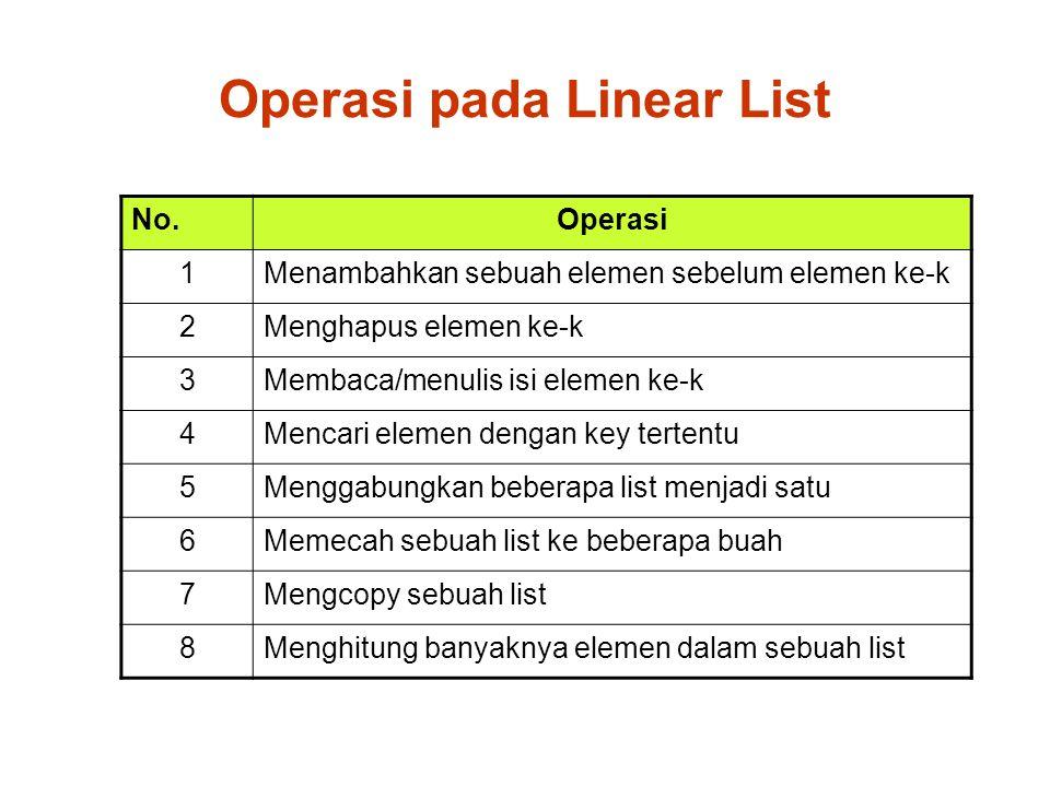 Operasi pada Linear List