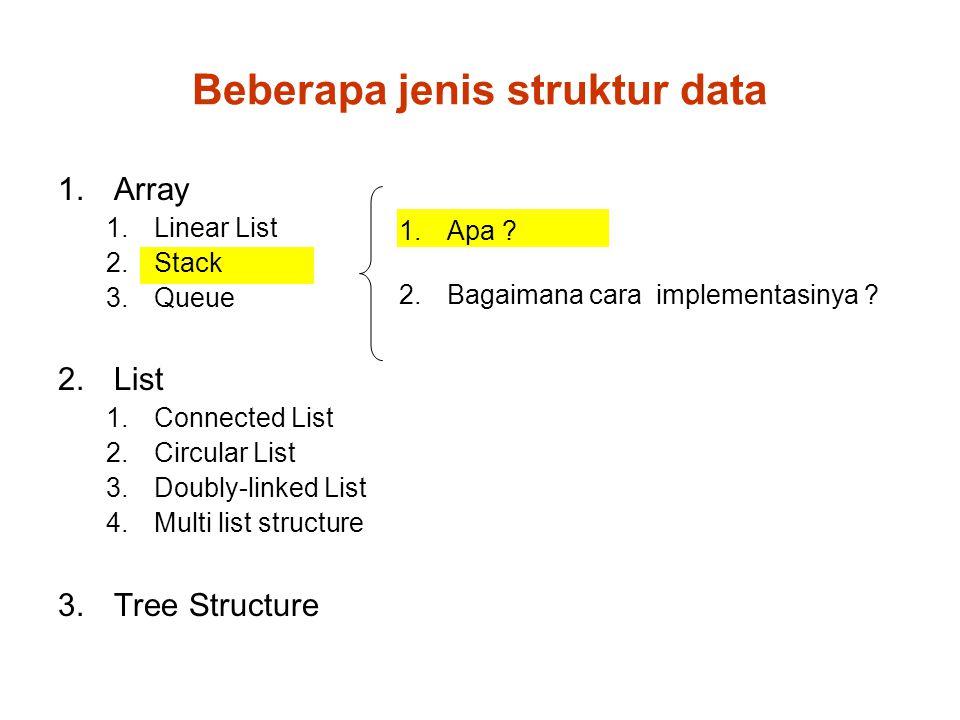Beberapa jenis struktur data