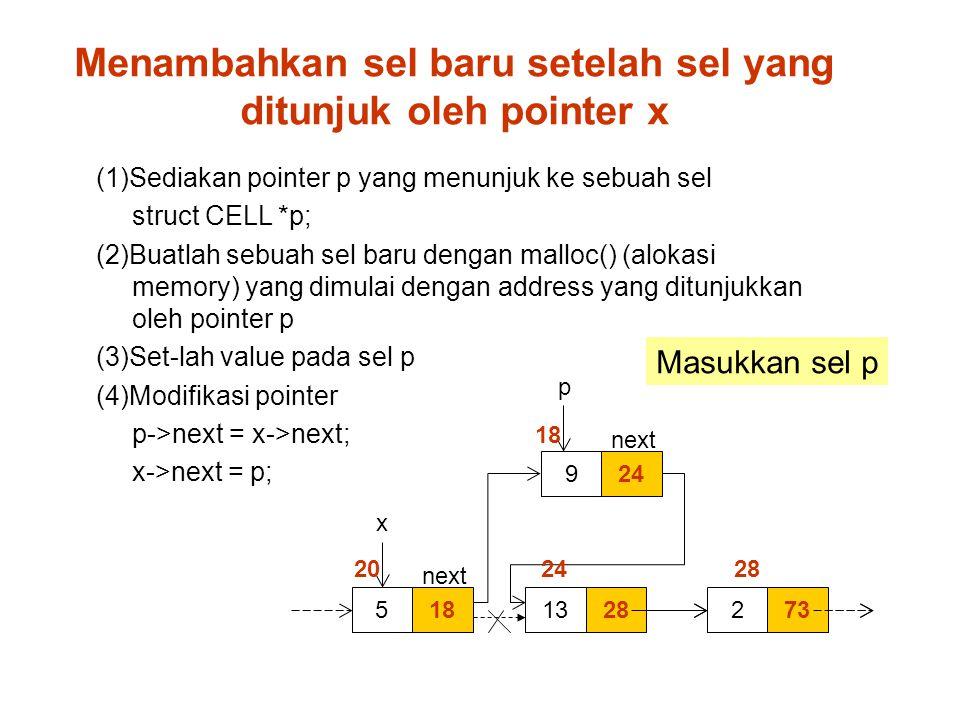 Menambahkan sel baru setelah sel yang ditunjuk oleh pointer x