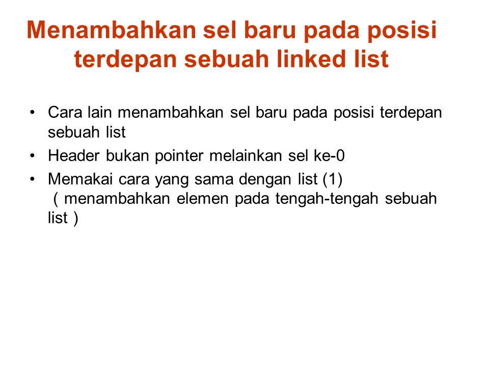 Menambahkan sel baru pada posisi terdepan sebuah linked list