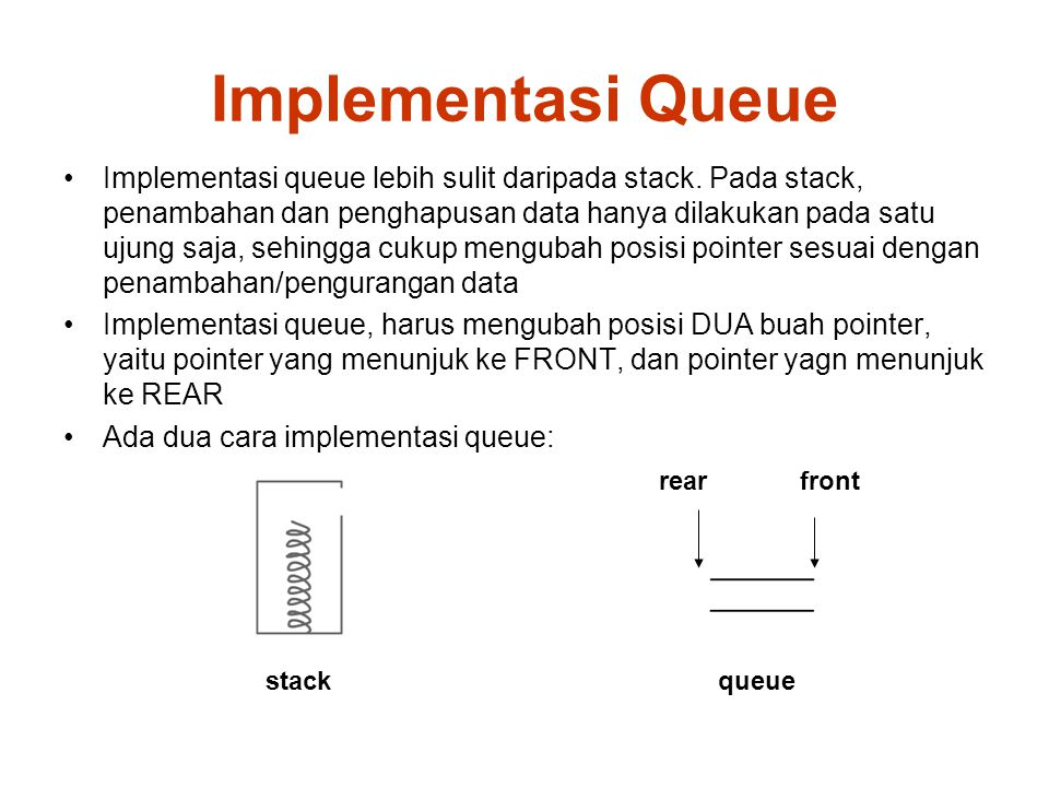 Implementasi Queue