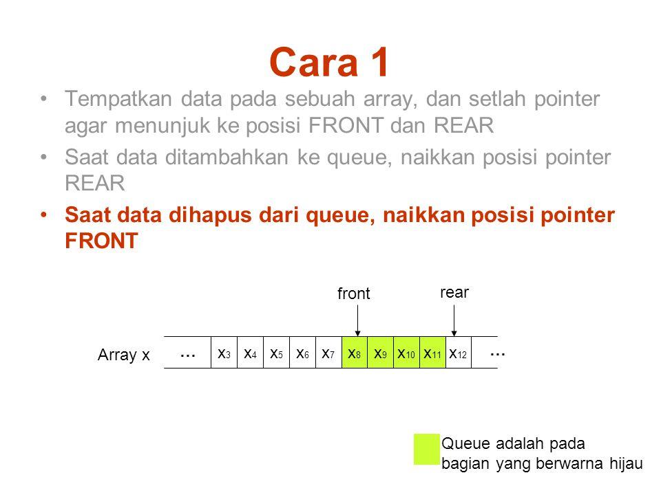 Cara 1 Tempatkan data pada sebuah array, dan setlah pointer agar menunjuk ke posisi FRONT dan REAR.