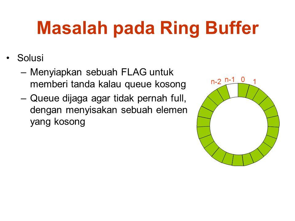 Masalah pada Ring Buffer