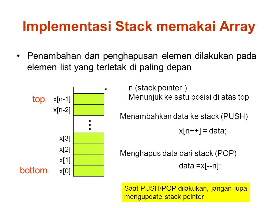 Implementasi Stack memakai Array