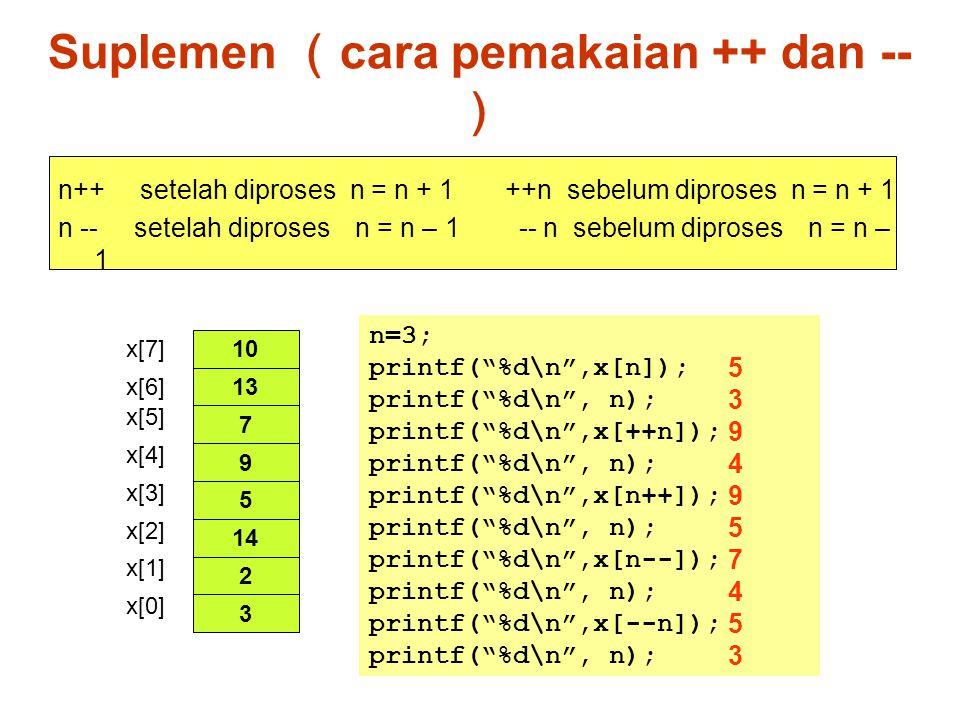 Suplemen (cara pemakaian ++ dan --)