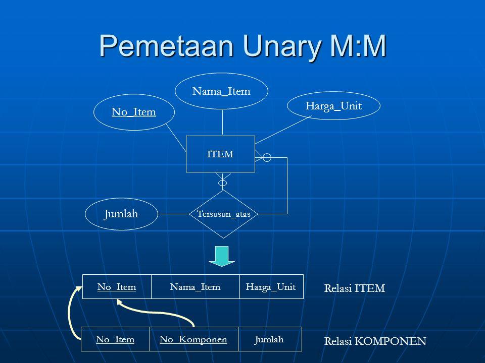 Pemetaan Unary M:M Nama_Item Harga_Unit No_Item Jumlah Relasi ITEM