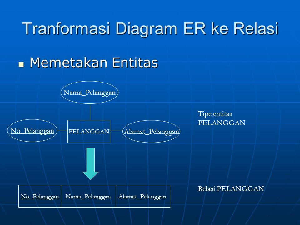 Tranformasi Diagram ER ke Relasi