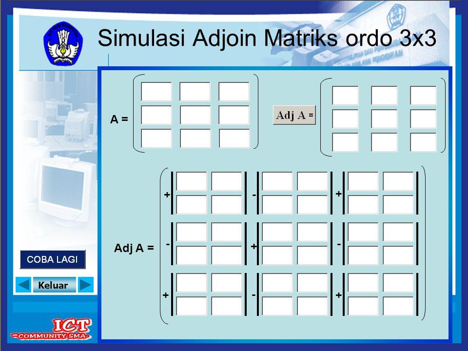 Simulasi Adjoin Matriks ordo 3x3