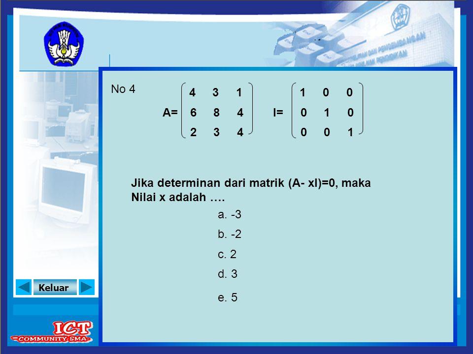 No 4 4. 3. 1. 1. A= 6. 8. 4. I= 1. 2. 3. 4. 1. Jika determinan dari matrik (A- xI)=0, maka.