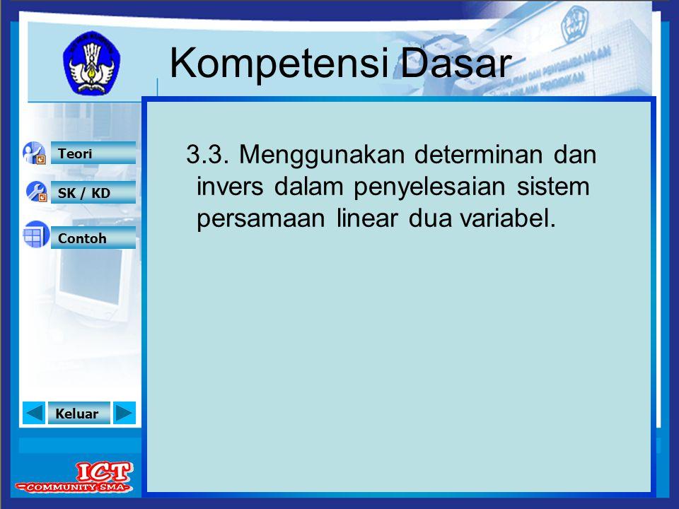 Kompetensi Dasar 3.3. Menggunakan determinan dan invers dalam penyelesaian sistem persamaan linear dua variabel.
