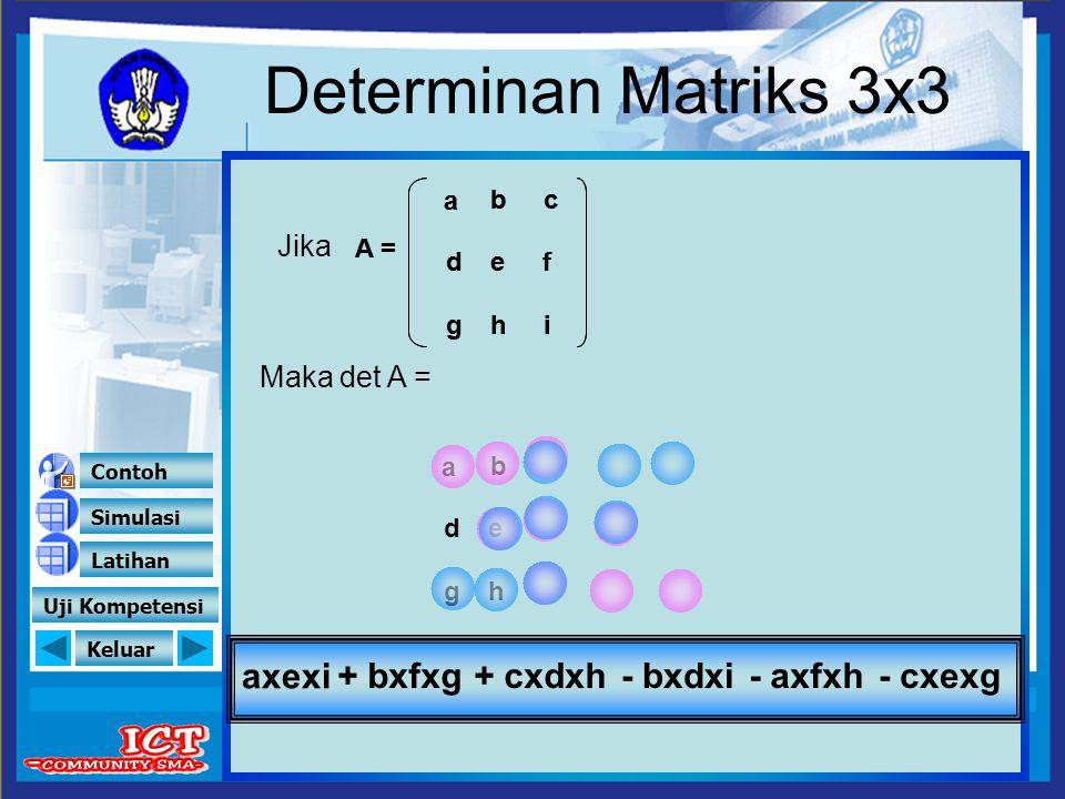 Determinan Matriks 3x3 axexi + bxfxg + cxdxh - bxdxi - axfxh - cxexg