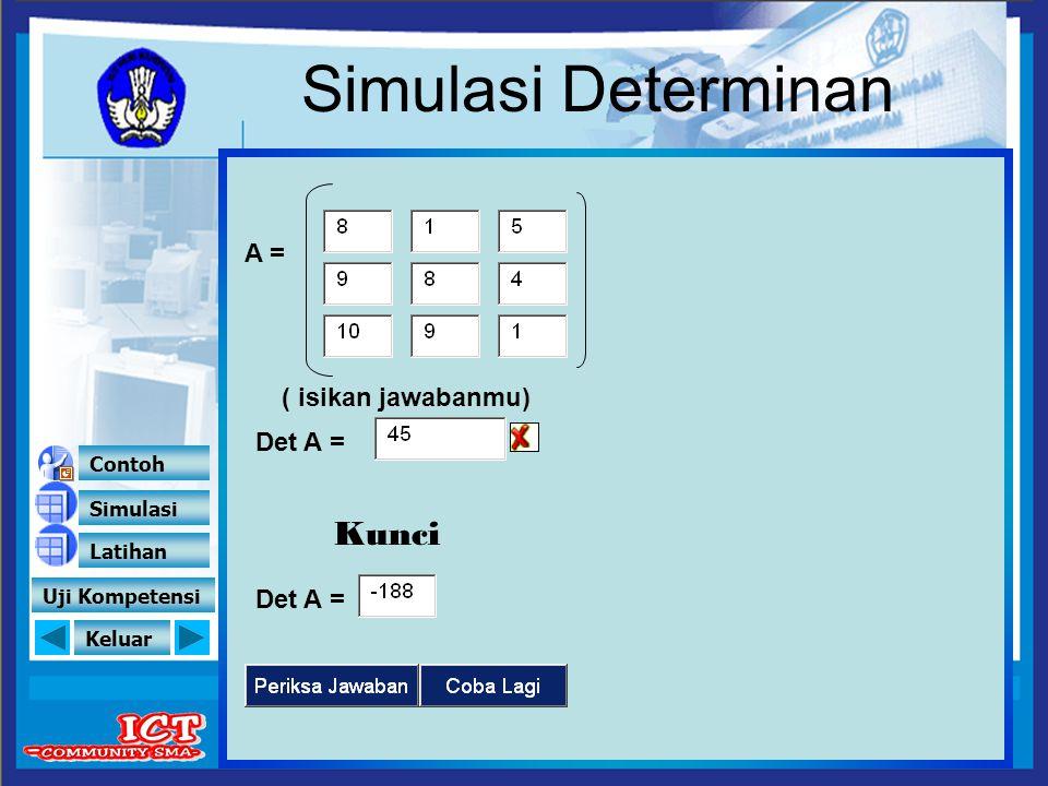 Simulasi Determinan Kunci A = ( isikan jawabanmu) Det A = Det A =