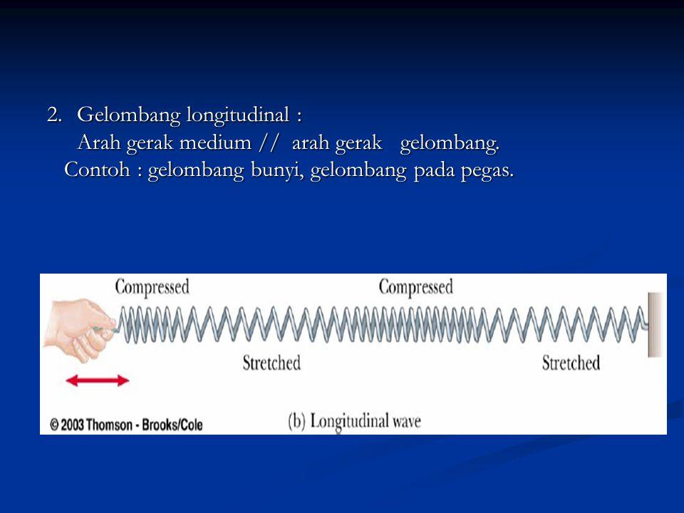 Gelombang longitudinal :
