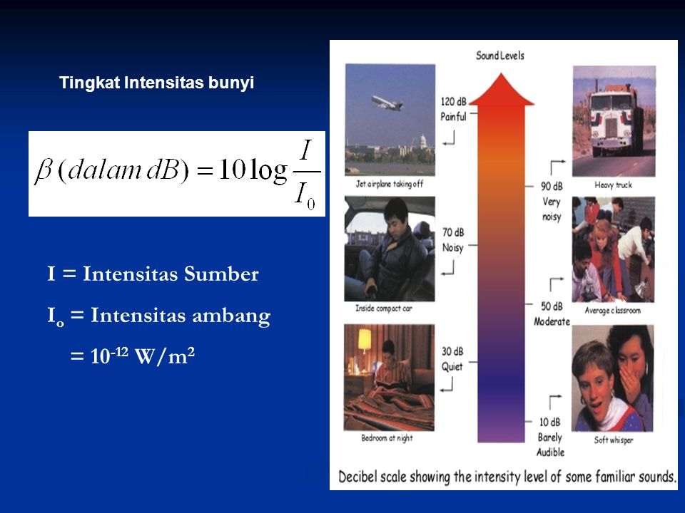 I = Intensitas Sumber Io = Intensitas ambang = 10-12 W/m2