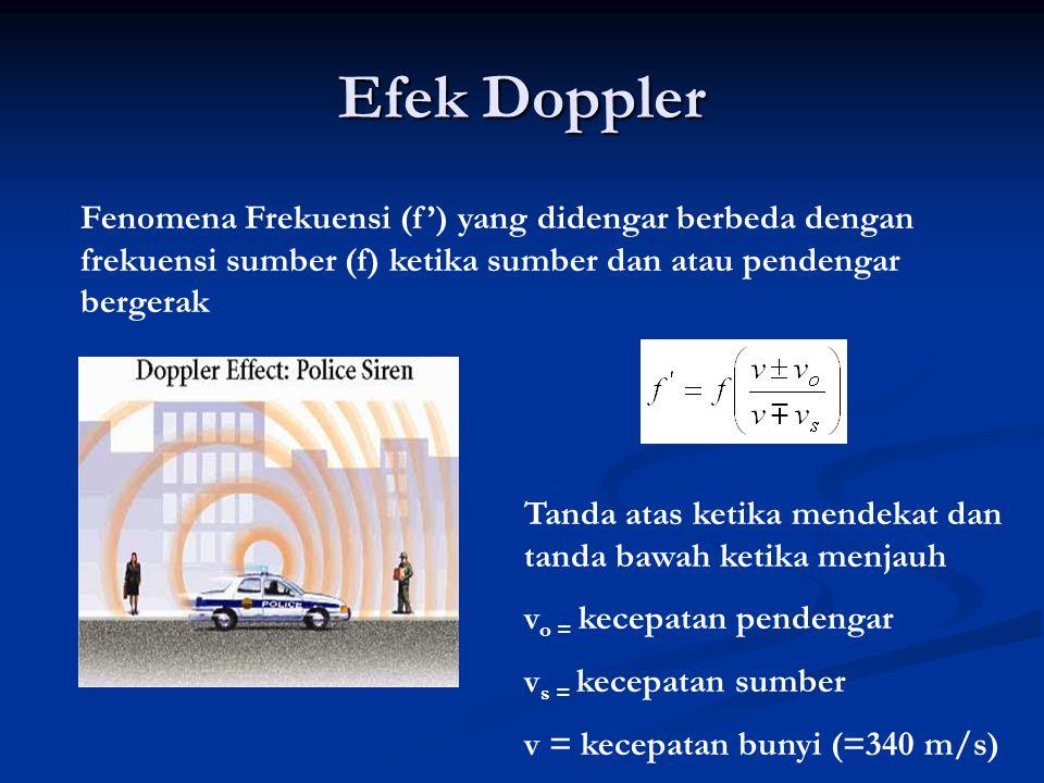 Efek Doppler Fenomena Frekuensi (f') yang didengar berbeda dengan frekuensi sumber (f) ketika sumber dan atau pendengar bergerak.