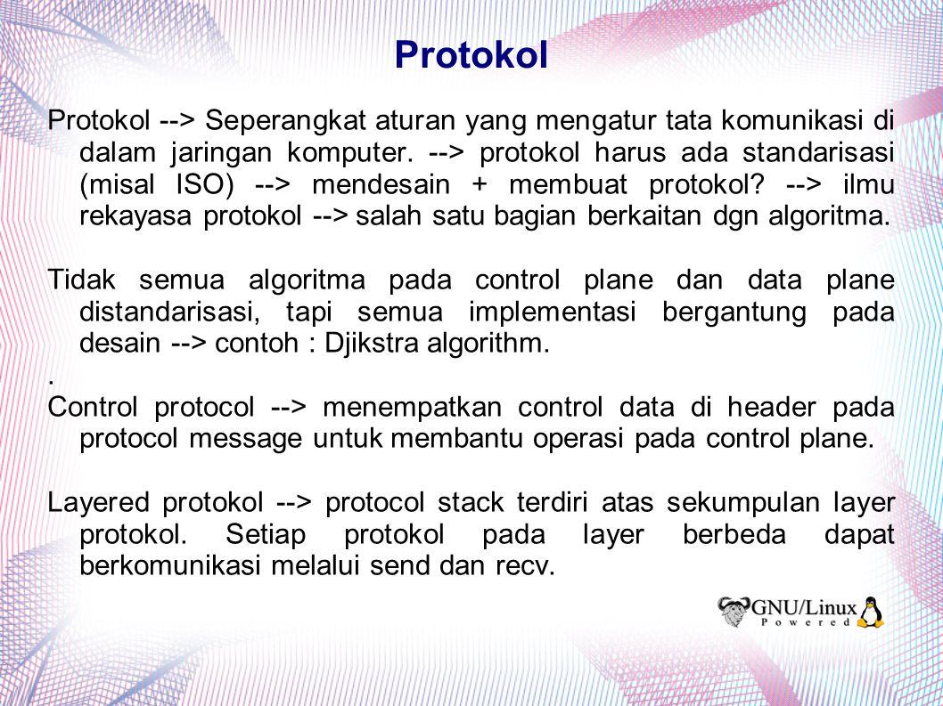 Protokol --> Seperangkat aturan yang mengatur tata komunikasi di dalam jaringan komputer. --> protokol harus ada standarisasi (misal ISO) --> mendesain + membuat protokol --> ilmu rekayasa protokol --> salah satu bagian berkaitan dgn algoritma.