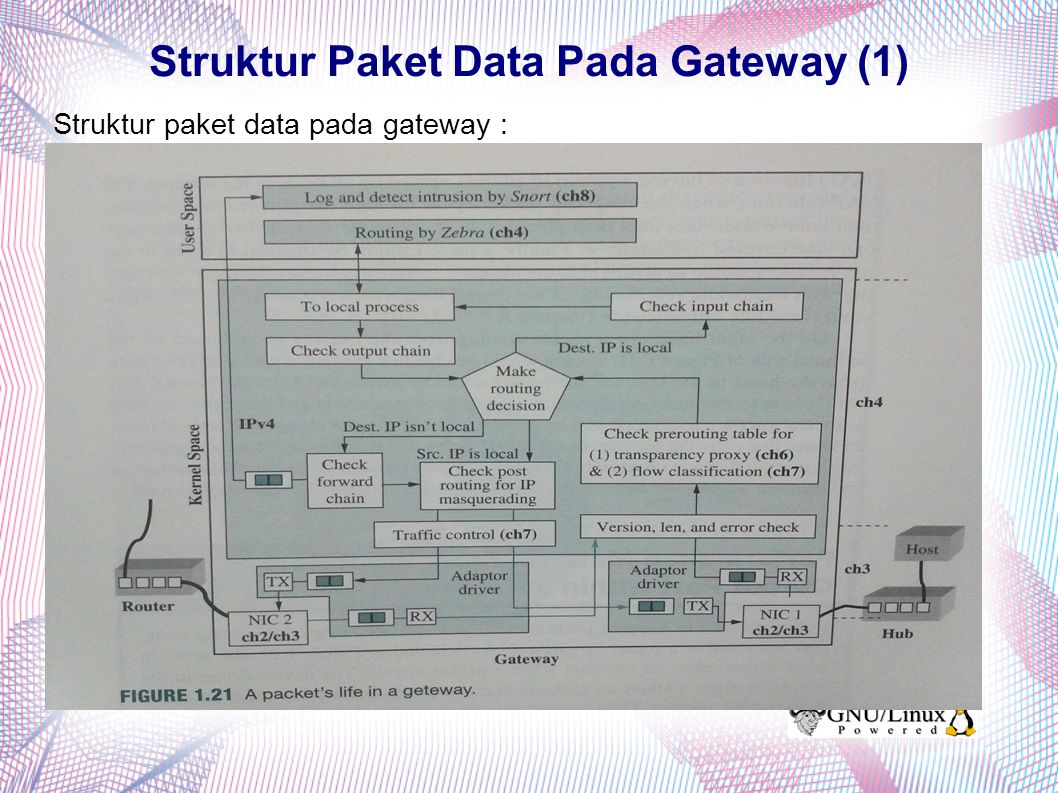 Struktur Paket Data Pada Gateway (1)