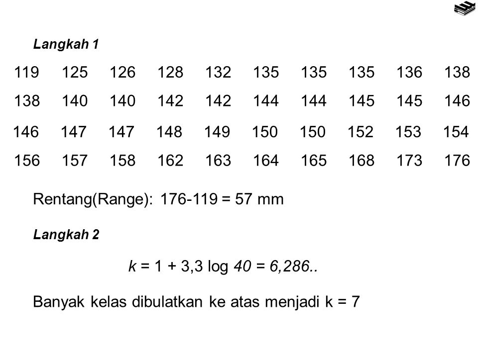Banyak kelas dibulatkan ke atas menjadi k = 7