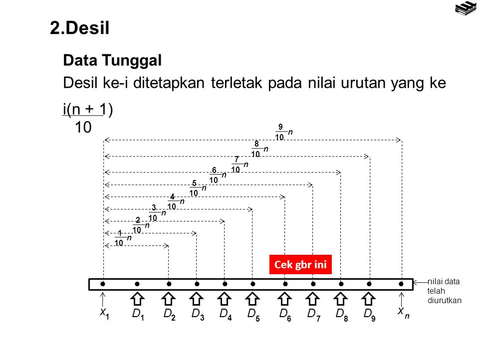 2.Desil Data Tunggal. Desil ke-i ditetapkan terletak pada nilai urutan yang ke. 10. i(n + 1)  D.