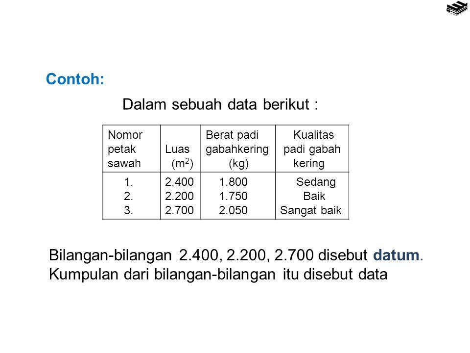 Dalam sebuah data berikut :