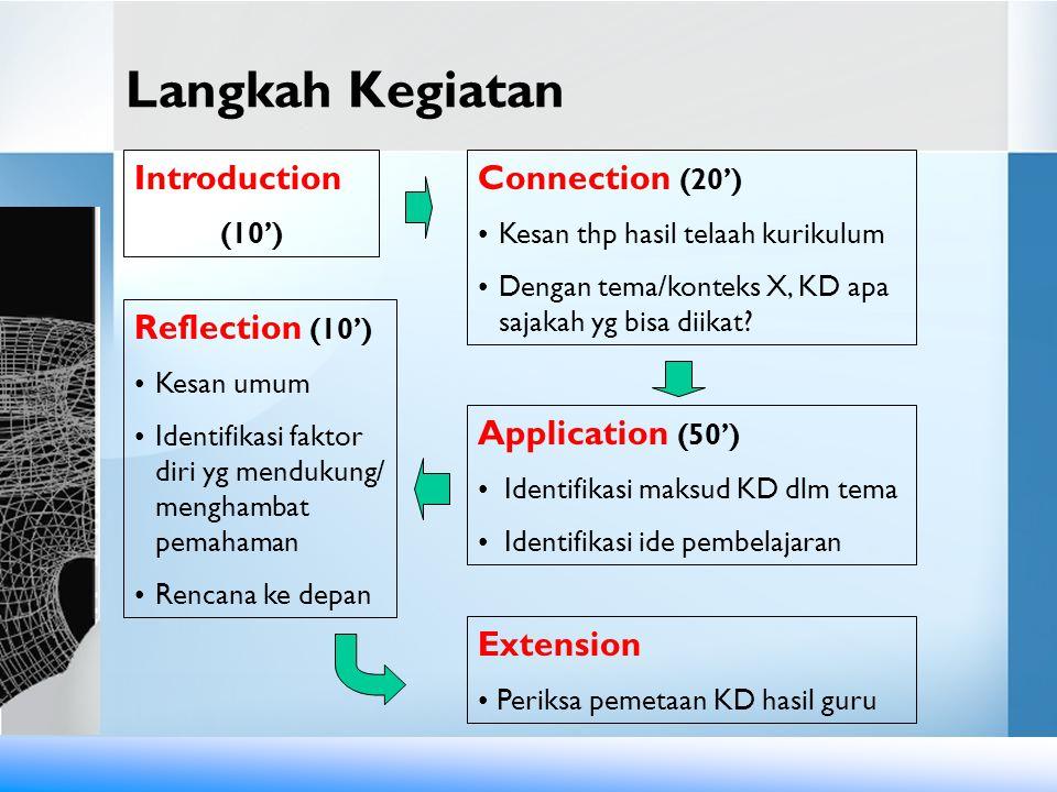 Langkah Kegiatan Introduction Connection (20') Reflection (10')