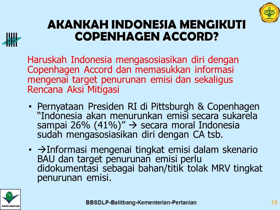 AKANKAH INDONESIA MENGIKUTI COPENHAGEN ACCORD