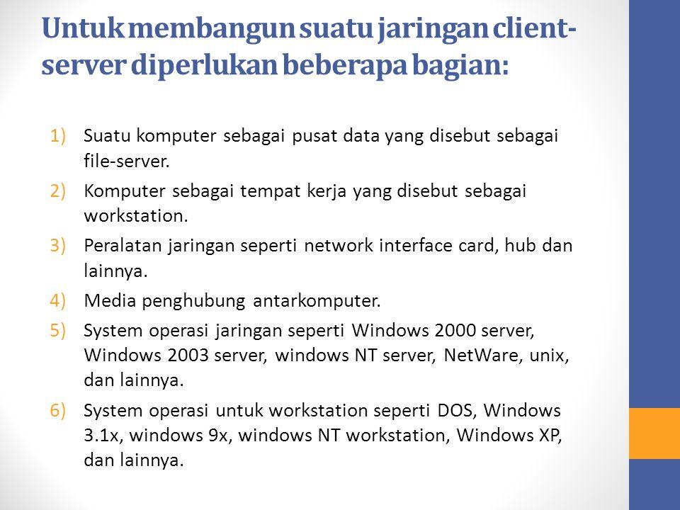 Untuk membangun suatu jaringan client-server diperlukan beberapa bagian: