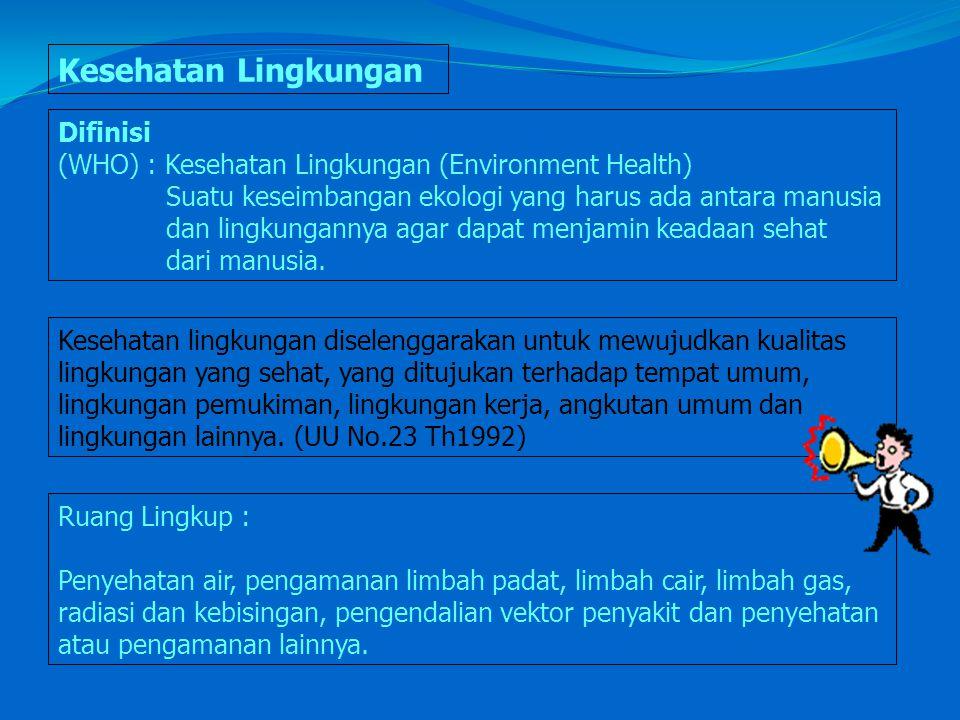 Kesehatan Lingkungan Difinisi