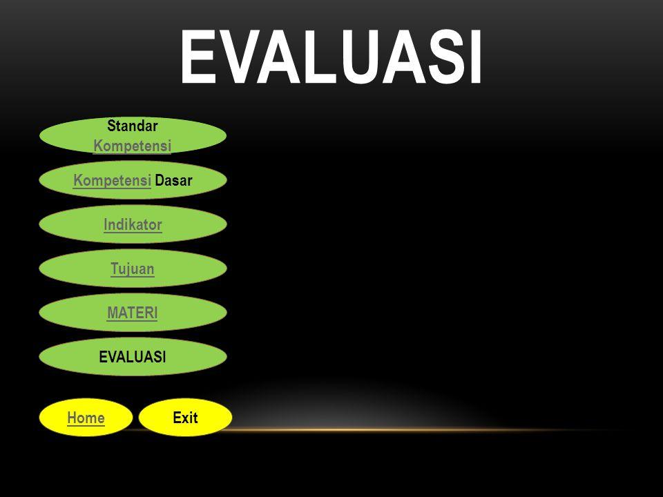 EVALUASI Standar Kompetensi Kompetensi Dasar Indikator Tujuan MATERI