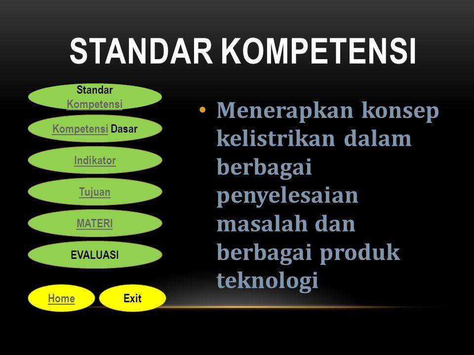 STANDAR KOMPETENSI Standar Kompetensi. Menerapkan konsep kelistrikan dalam berbagai penyelesaian masalah dan berbagai produk teknologi.