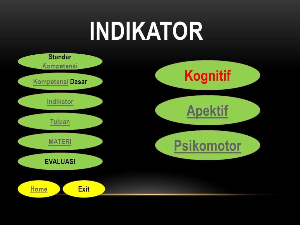 INDIKATOR Kognitif Apektif Psikomotor Standar Kompetensi