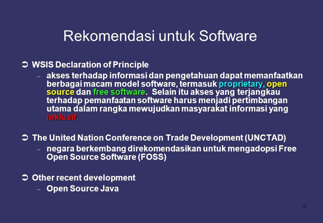Rekomendasi untuk Software