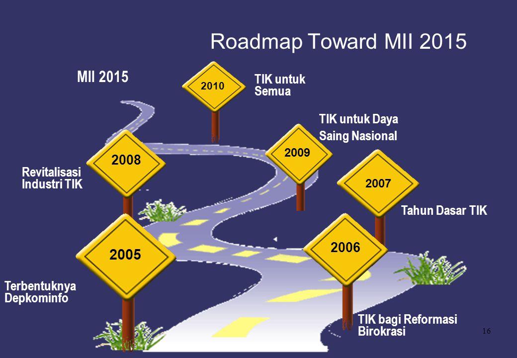 Roadmap Toward MII 2015 MII 2015 2005 TIK untuk Semua TIK untuk Daya