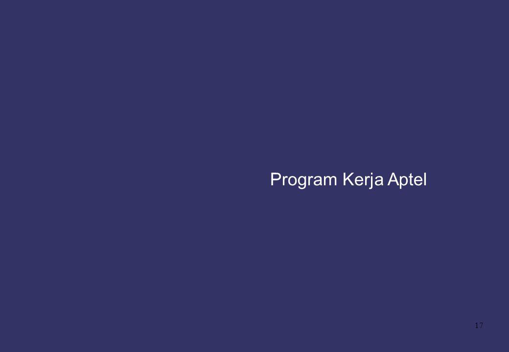 Program Kerja Aptel