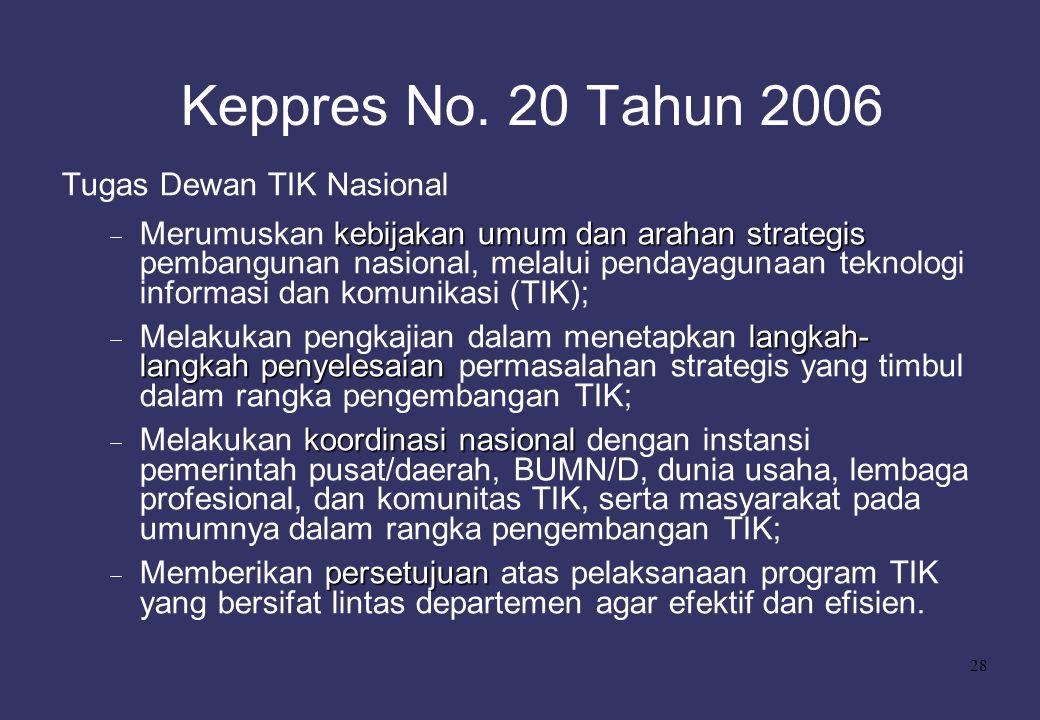 Keppres No. 20 Tahun 2006 Tugas Dewan TIK Nasional