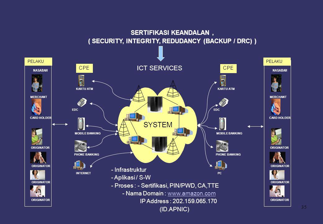 SYSTEM ICT SERVICES SERTIFIKASI KEANDALAN ,