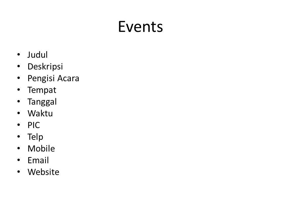 Events Judul Deskripsi Pengisi Acara Tempat Tanggal Waktu PIC Telp