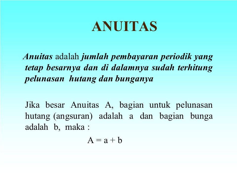 ANUITAS Anuitas adalah jumlah pembayaran periodik yang tetap besarnya dan di dalamnya sudah terhitung pelunasan hutang dan bunganya.