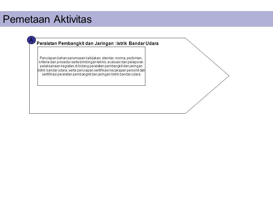 Pemetaan Aktivitas A. Peralatan Pembangkit dan Jaringan :istrik Bandar Udara.