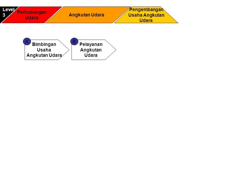 A B Level 3 Perhubungan Udara Angkutan Udara Pengembangan