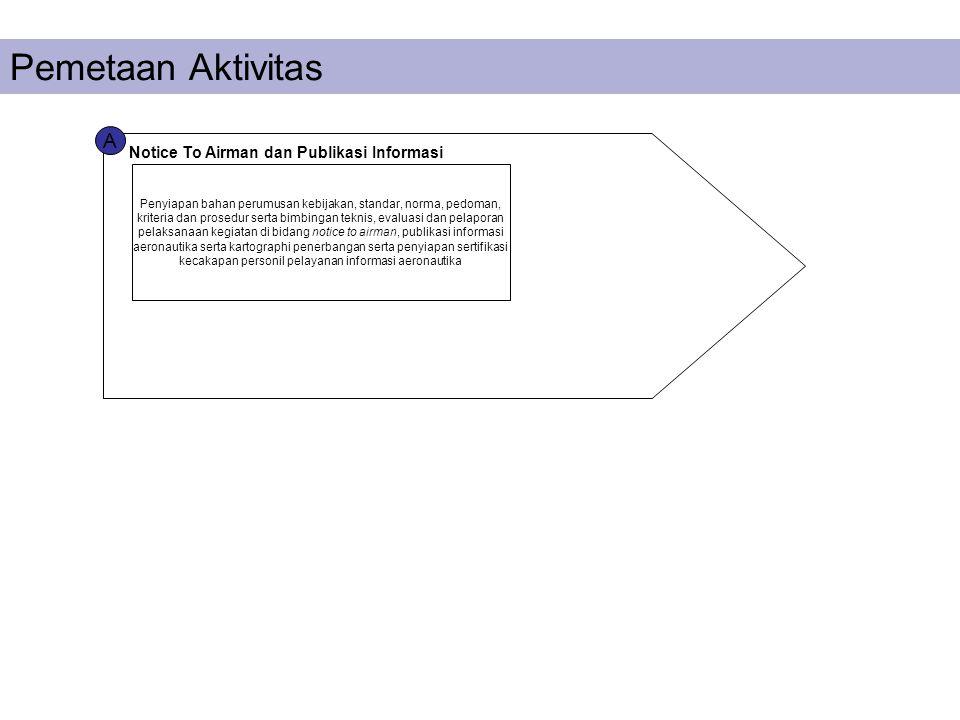 Pemetaan Aktivitas A Notice To Airman dan Publikasi Informasi